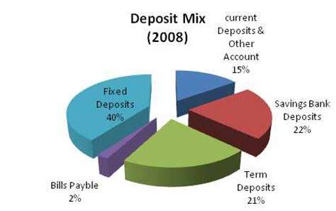 Accounts Payable Resume Sample Three Accounting Resume
