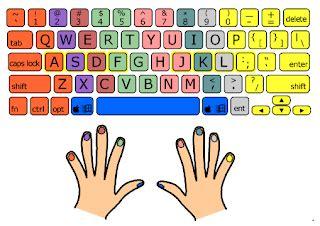 Standard words per page essay